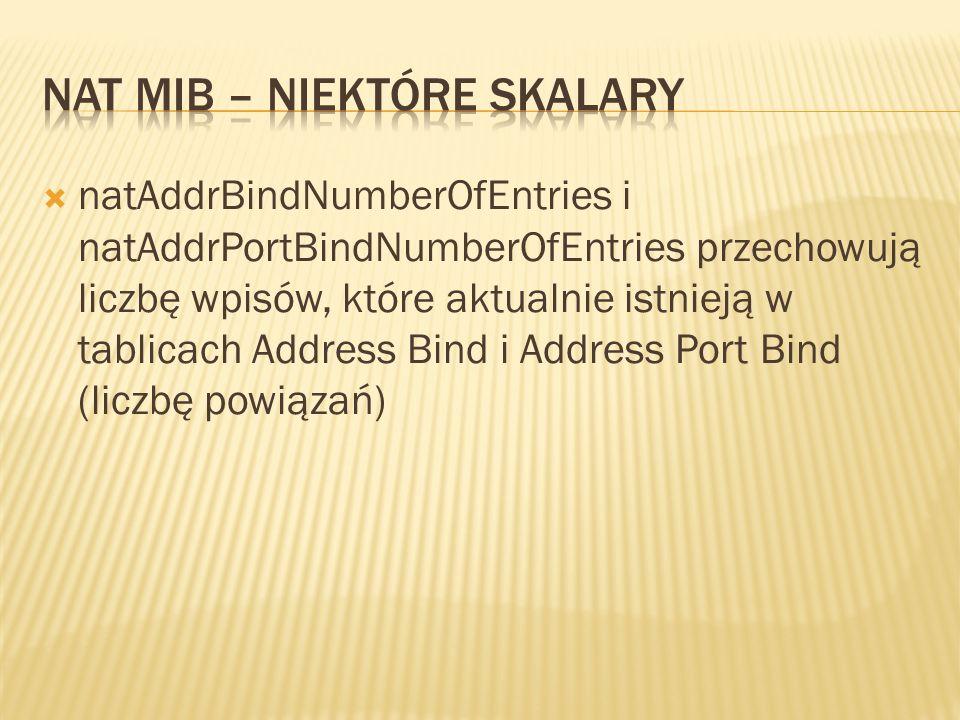natAddrBindNumberOfEntries i natAddrPortBindNumberOfEntries przechowują liczbę wpisów, które aktualnie istnieją w tablicach Address Bind i Address Port Bind (liczbę powiązań)