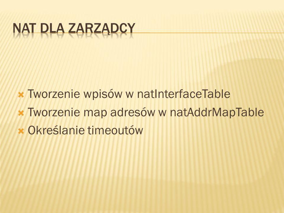 Tworzenie wpisów w natInterfaceTable Tworzenie map adresów w natAddrMapTable Określanie timeoutów
