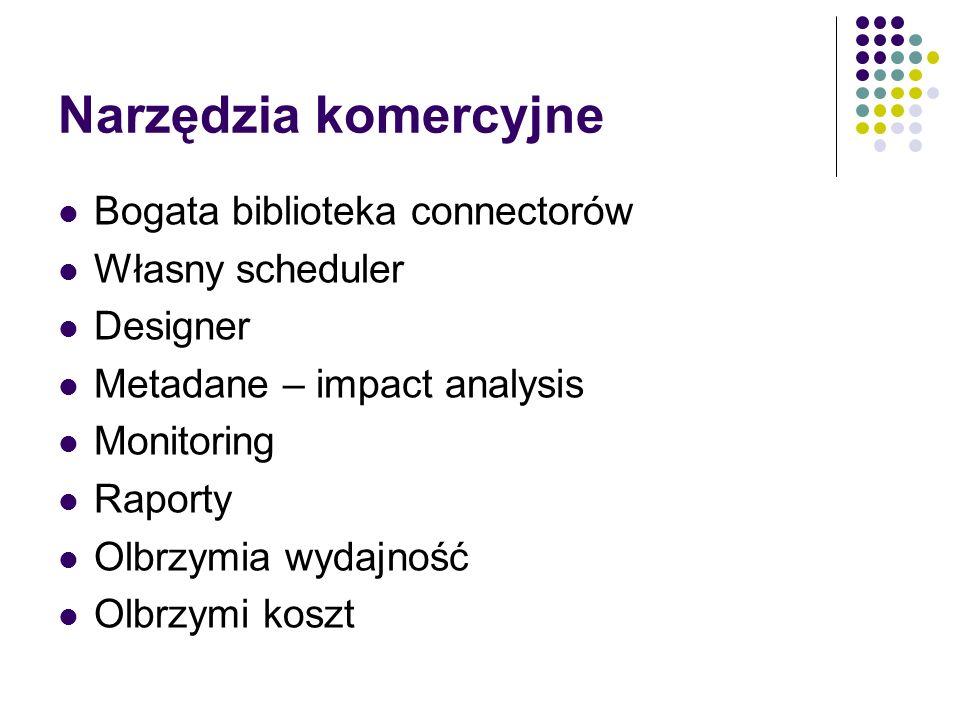 Narzędzia komercyjne Bogata biblioteka connectorów Własny scheduler Designer Metadane – impact analysis Monitoring Raporty Olbrzymia wydajność Olbrzym