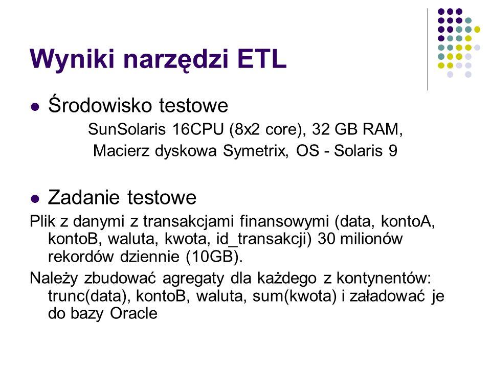 Wyniki narzędzi ETL Środowisko testowe SunSolaris 16CPU (8x2 core), 32 GB RAM, Macierz dyskowa Symetrix, OS - Solaris 9 Zadanie testowe Plik z danymi