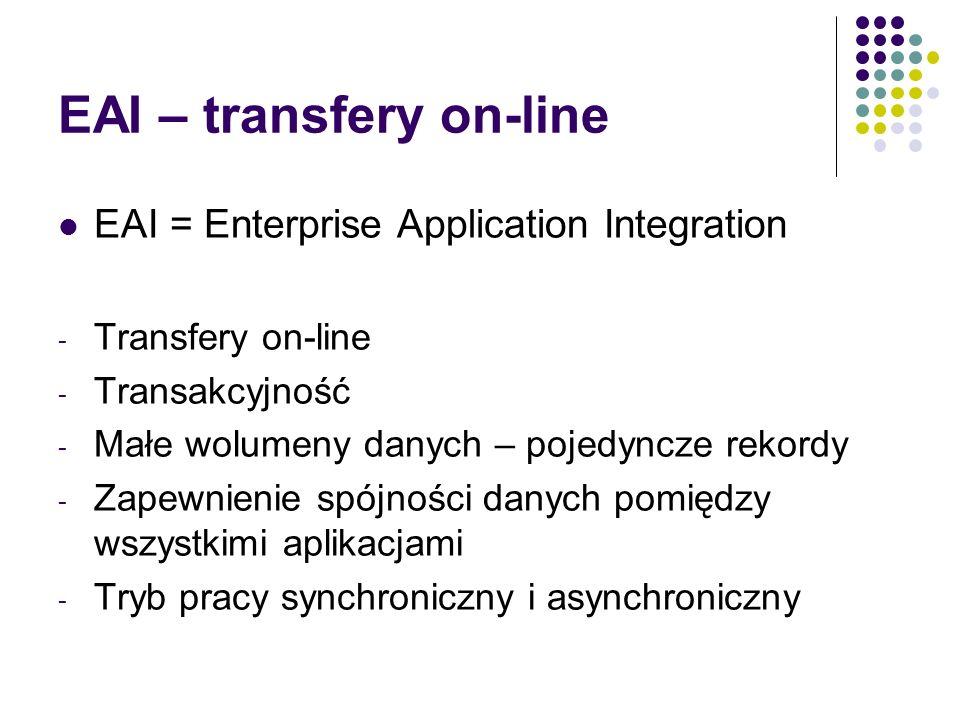 EAI – transfery on-line EAI = Enterprise Application Integration - Transfery on-line - Transakcyjność - Małe wolumeny danych – pojedyncze rekordy - Za