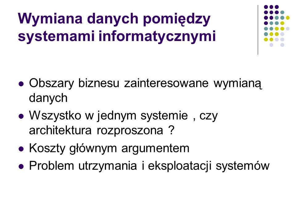 Wymiana danych pomiędzy systemami informatycznymi Obszary biznesu zainteresowane wymianą danych Wszystko w jednym systemie, czy architektura rozproszo