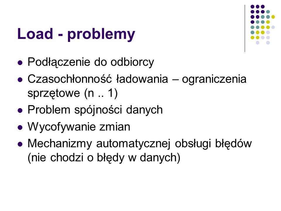 Load - problemy Podłączenie do odbiorcy Czasochłonność ładowania – ograniczenia sprzętowe (n.. 1) Problem spójności danych Wycofywanie zmian Mechanizm