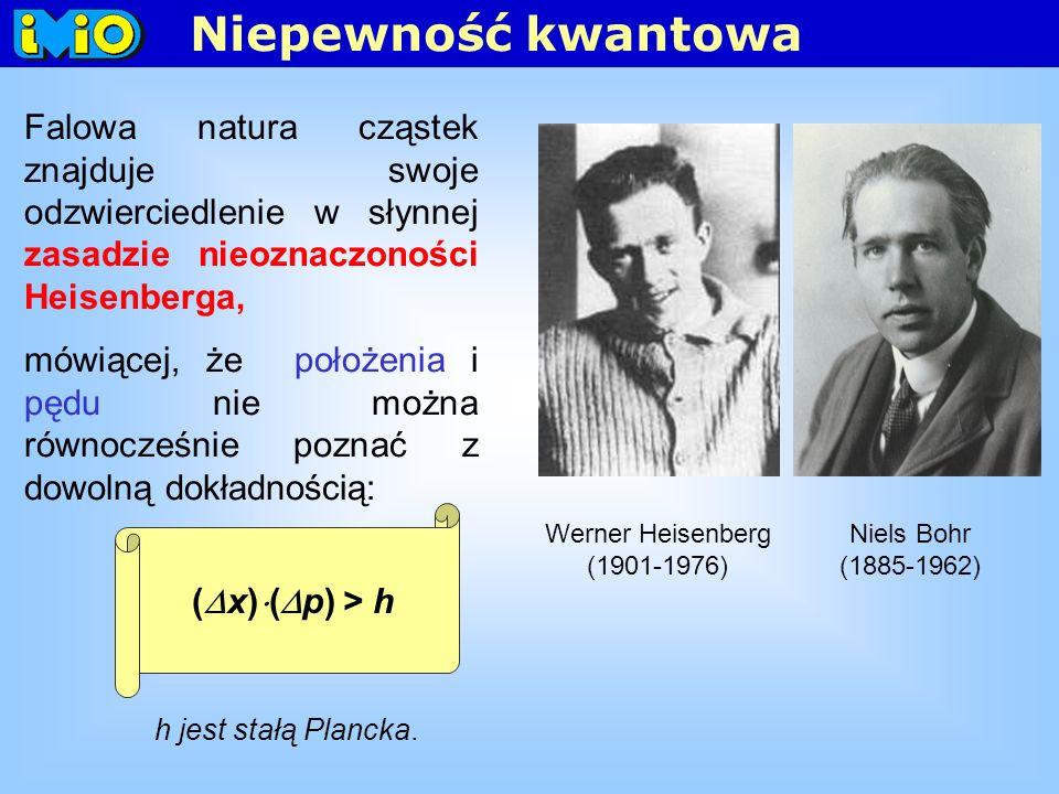Werner Heisenberg (1901-1976) Falowa natura cząstek znajduje swoje odzwierciedlenie w słynnej zasadzie nieoznaczoności Heisenberga, mówiącej, że położenia i pędu nie można równocześnie poznać z dowolną dokładnością: ( x) ( p) > h h jest stałą Plancka.