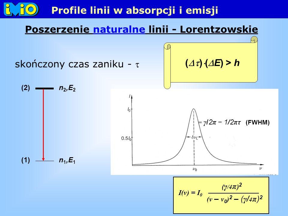 Poszerzenie naturalne linii - Lorentzowskie (ν – ν 0 ) 2 – ( γ / 4 π ) 2 ( γ /4 π ) 2 I(ν) = I 0 = γ /2 π = 1/2 πτ (FWHM) Profile linii w absorpcji i emisji ( ) ( E) > h n 1,E 1 n 2,E 2 (2) (1) skończony czas zaniku -