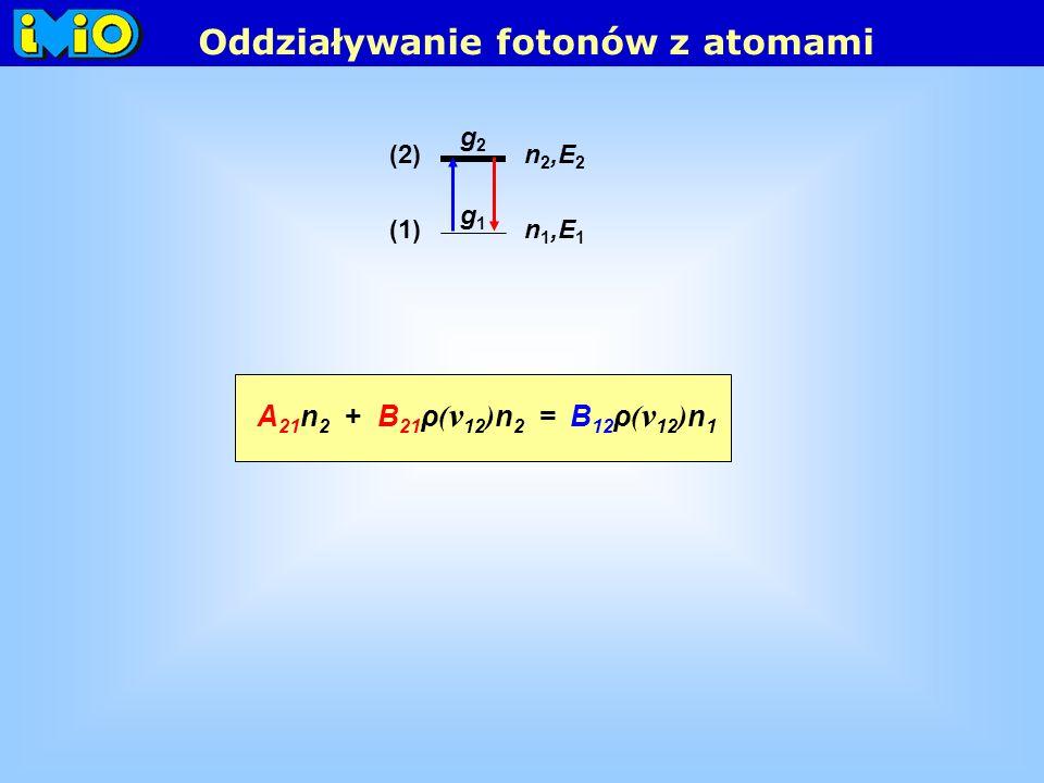 A 21 n 2 + B 21 ρ ( ν 12 ) n 2 = B 12 ρ ( ν 12 ) n 1 n 1,E 1 n 2,E 2 (2) (1) g1g1 g2g2