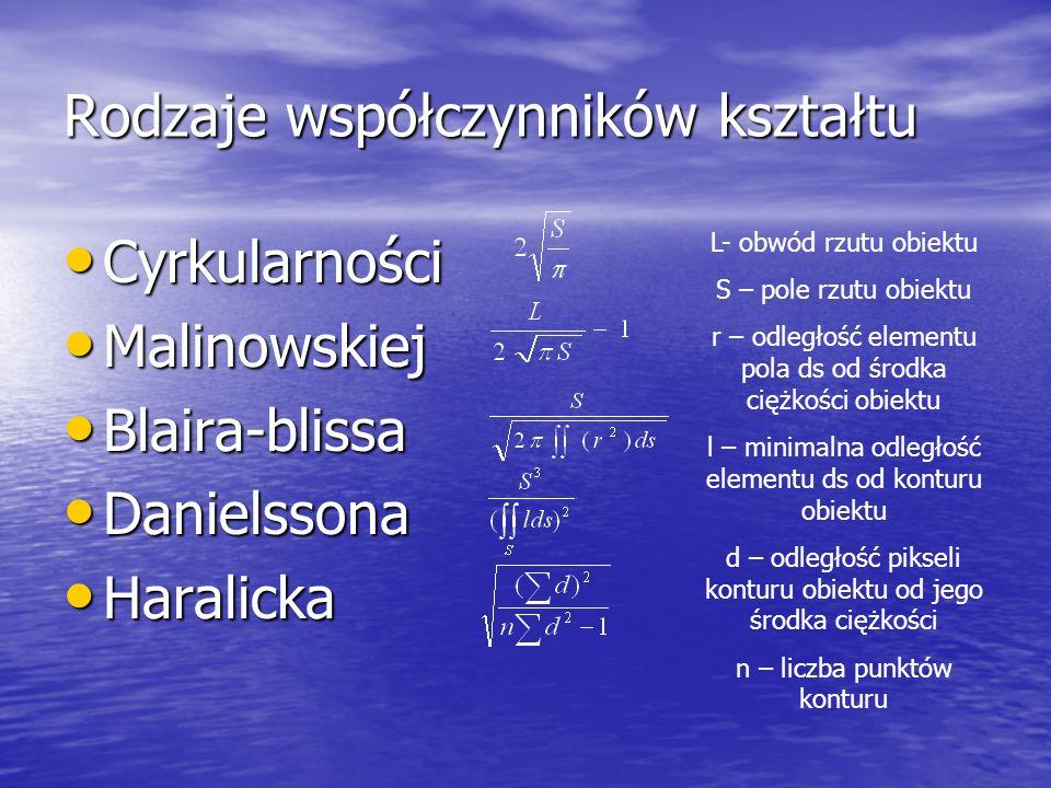 Rodzaje współczynników kształtu Cyrkularności Cyrkularności Malinowskiej Malinowskiej Blaira-blissa Blaira-blissa Danielssona Danielssona Haralicka Ha