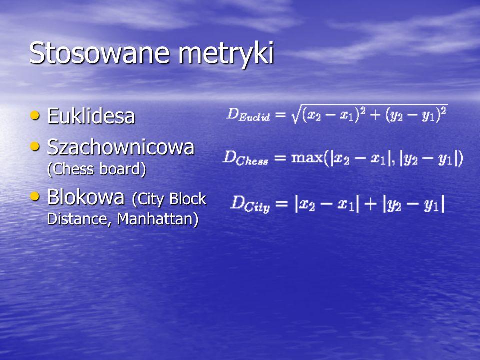 Stosowane metryki Euklidesa Euklidesa Szachownicowa (Chess board) Szachownicowa (Chess board) Blokowa (City Block Distance, Manhattan) Blokowa (City B