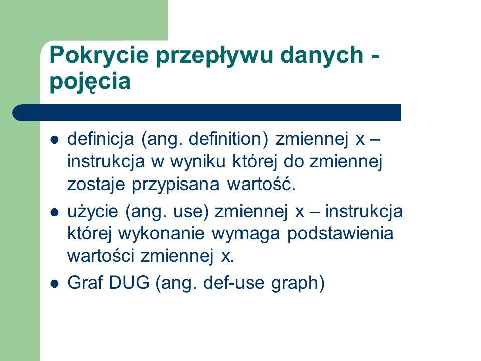 Pokrycie przepływu danych - pojęcia definicja (ang.