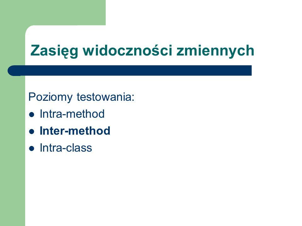 Poziomy testowania: Intra-method Inter-method Intra-class