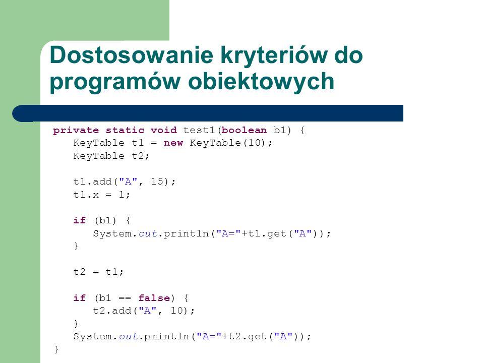 Dostosowanie kryteriów do programów obiektowych private static void test1(boolean b1) { KeyTable t1 = new KeyTable(10); KeyTable t2; t1.add( A , 15); t1.x = 1; if (b1) { System.out.println( A= +t1.get( A )); } t2 = t1; if (b1 == false) { t2.add( A , 10); } System.out.println( A= +t2.get( A )); }