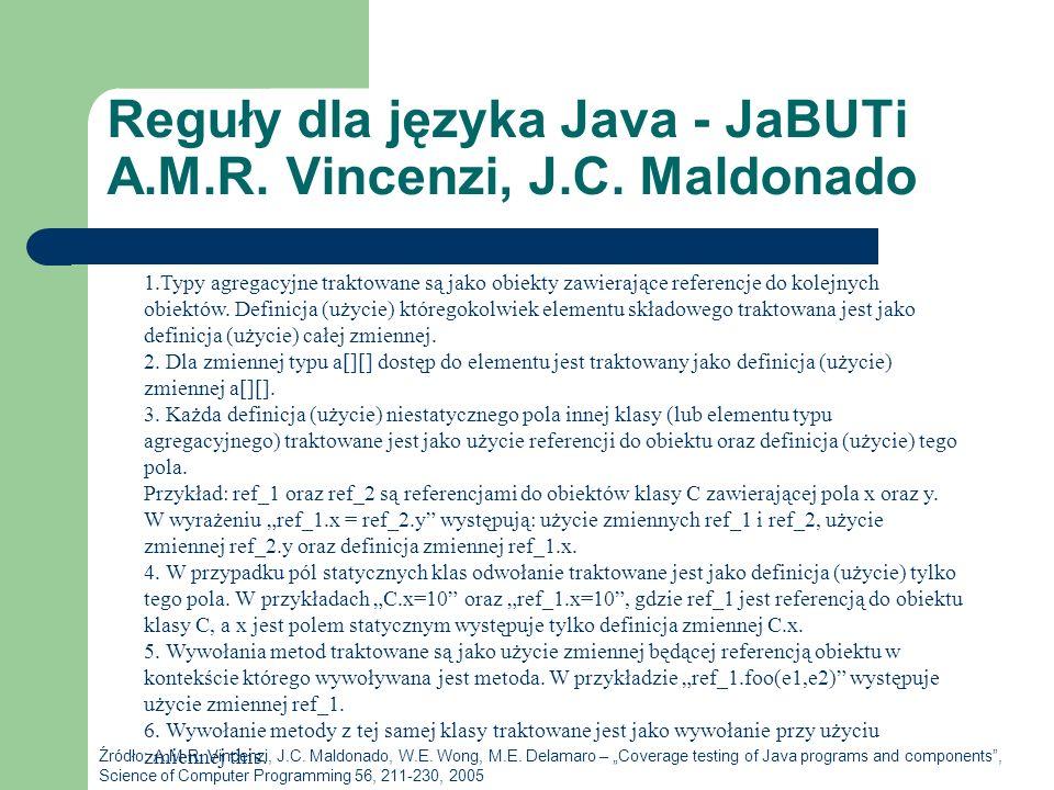 Reguły dla języka Java - JaBUTi A.M.R. Vincenzi, J.C. Maldonado Źródło: A.M.R. Vincenzi, J.C. Maldonado, W.E. Wong, M.E. Delamaro – Coverage testing o