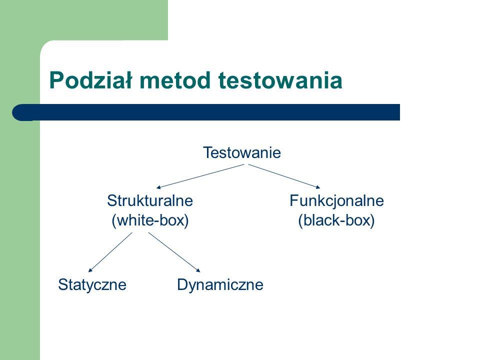 Podział metod testowania Testowanie Funkcjonalne (black-box) Strukturalne (white-box) StatyczneDynamiczne