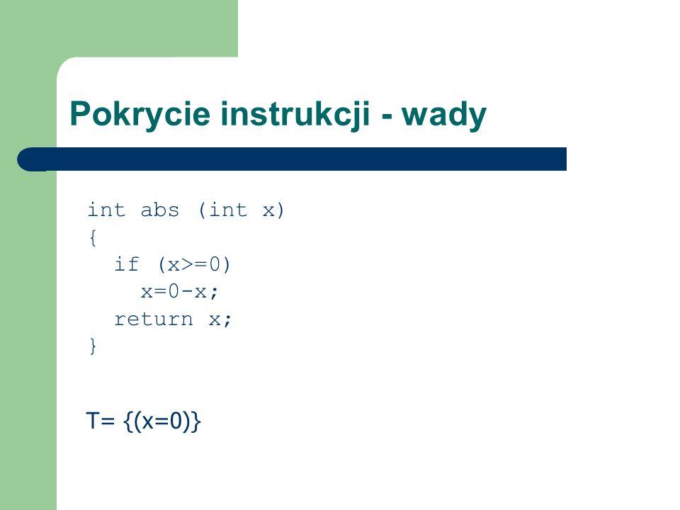 Pokrycie instrukcji - wady int abs (int x) { if (x>=0) x=0-x; return x; } T= {(x=0)}
