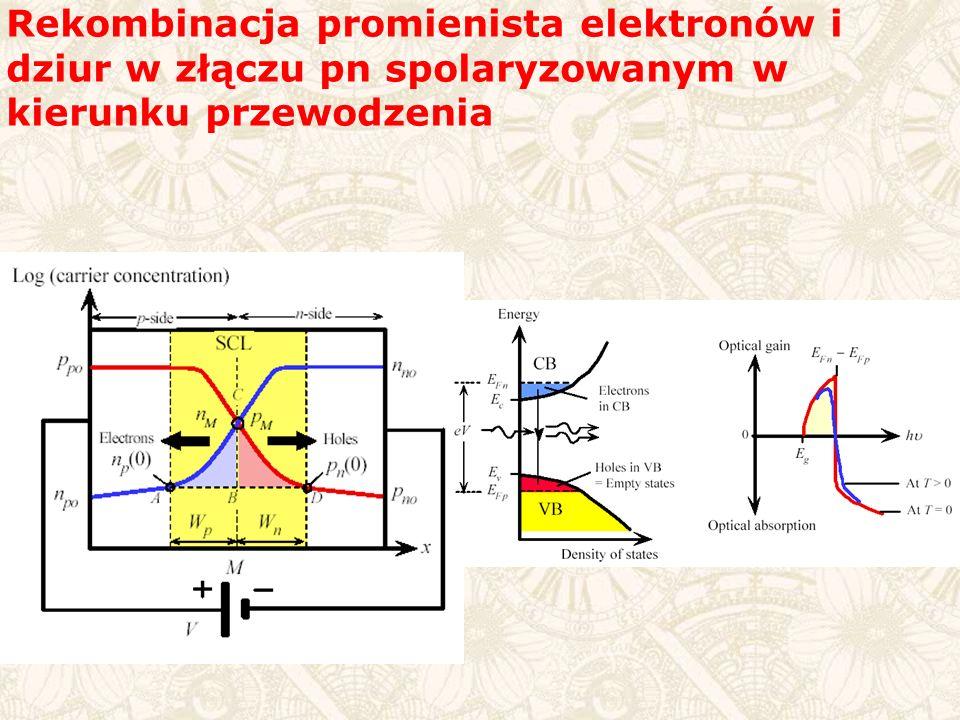 Rekombinacja promienista elektronów i dziur w złączu pn spolaryzowanym w kierunku przewodzenia