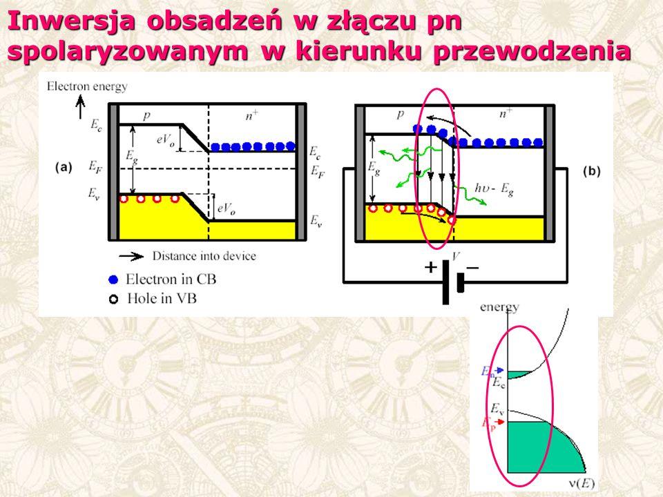 Inwersja obsadzeń w złączu pn spolaryzowanym w kierunku przewodzenia