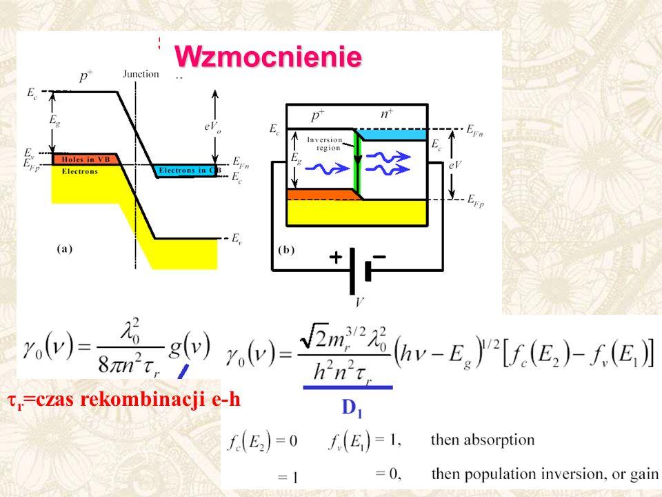 Wzmocnienie r =czas rekombinacji e-h
