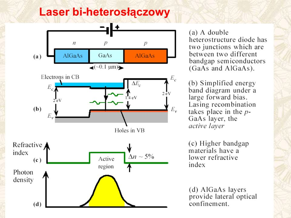 Laser bi-heterosłączowy
