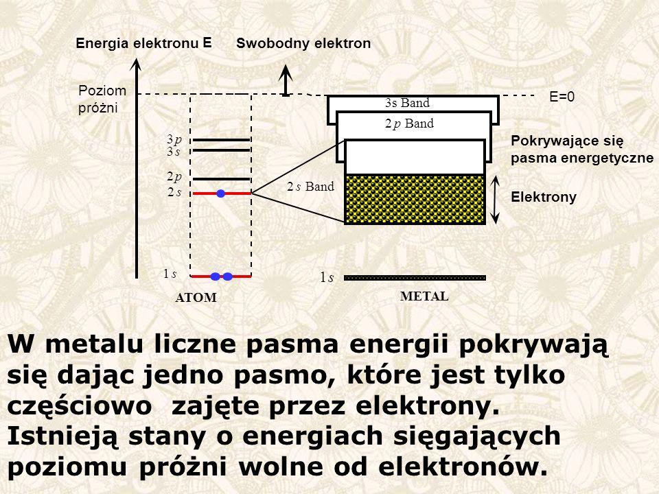 W metalu liczne pasma energii pokrywają się dając jedno pasmo, które jest tylko częściowo zajęte przez elektrony.