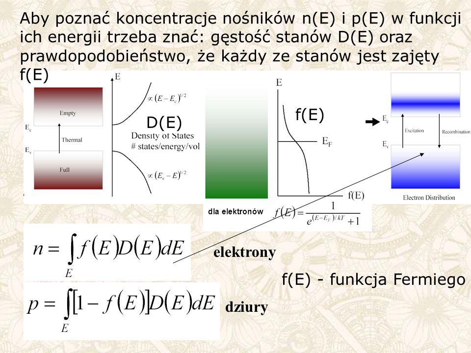 dla elektronów elektrony dziury Aby poznać koncentracje nośników n(E) i p(E) w funkcji ich energii trzeba znać: gęstość stanów D(E) oraz prawdopodobieństwo, że każdy ze stanów jest zajęty f(E) D(E) f(E) f(E) - funkcja Fermiego