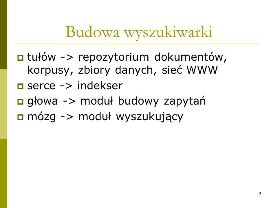 4 Budowa wyszukiwarki tułów -> repozytorium dokumentów, korpusy, zbiory danych, sieć WWW serce -> indekser głowa -> moduł budowy zapytań mózg -> moduł