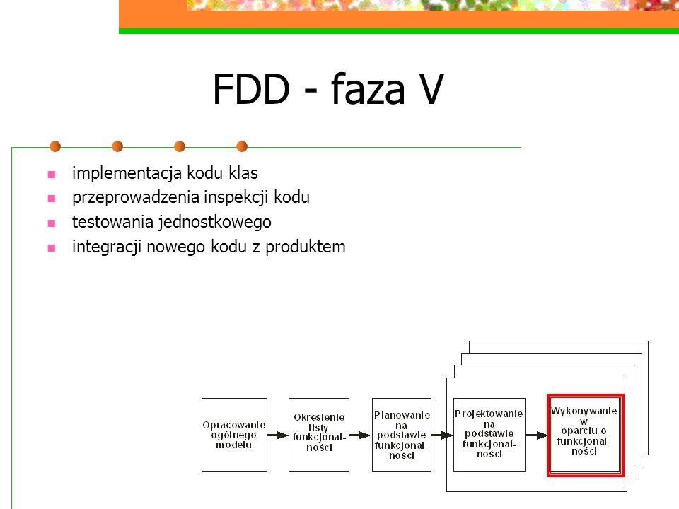 FDD - faza V implementacja kodu klas przeprowadzenia inspekcji kodu testowania jednostkowego integracji nowego kodu z produktem
