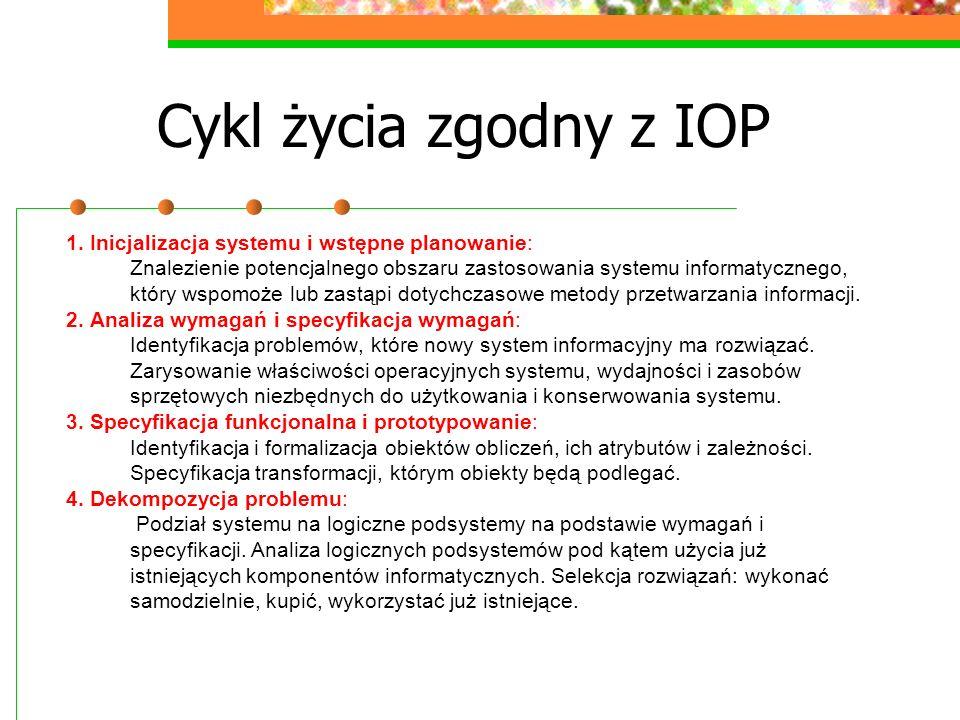 Cykl życia zgodny z IOP 1. Inicjalizacja systemu i wstępne planowanie: Znalezienie potencjalnego obszaru zastosowania systemu informatycznego, który w