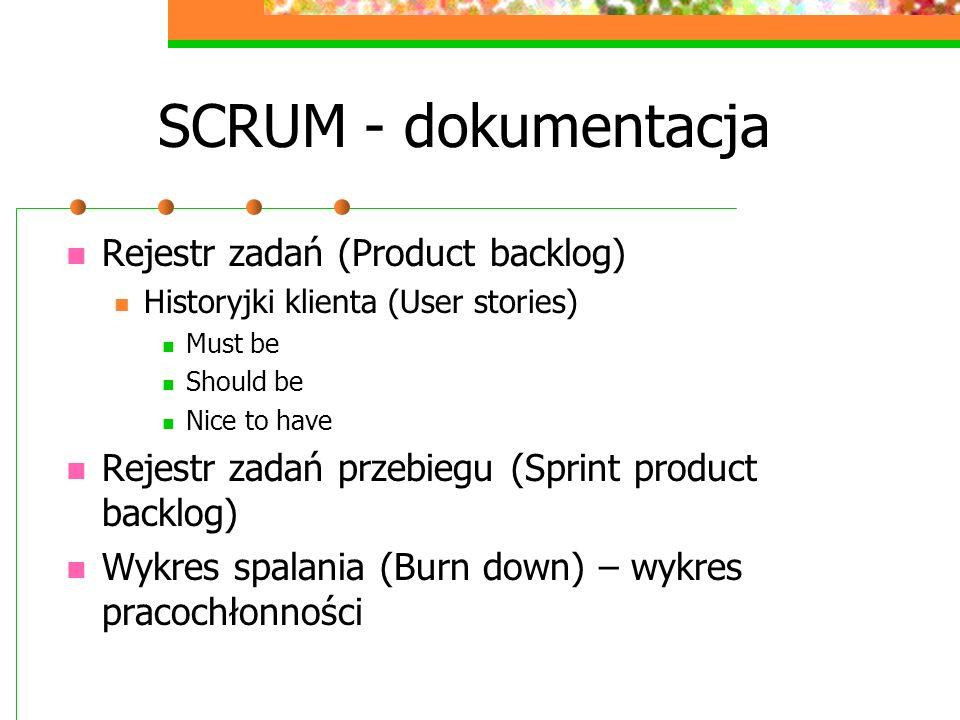 SCRUM - dokumentacja Rejestr zadań (Product backlog) Historyjki klienta (User stories) Must be Should be Nice to have Rejestr zadań przebiegu (Sprint