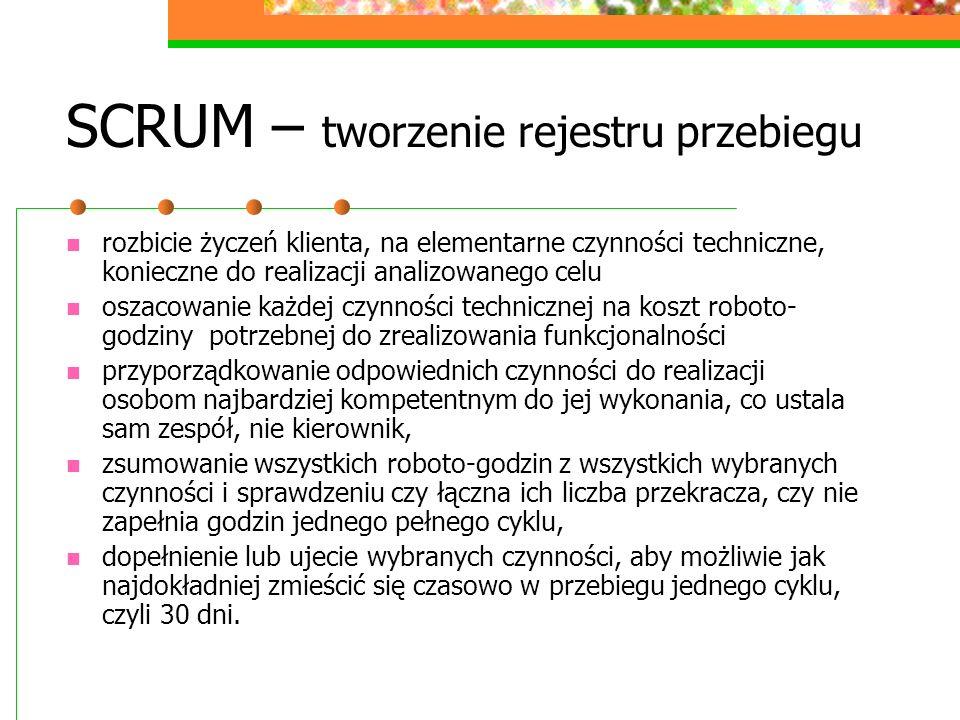 SCRUM – tworzenie rejestru przebiegu rozbicie życzeń klienta, na elementarne czynności techniczne, konieczne do realizacji analizowanego celu oszacowa