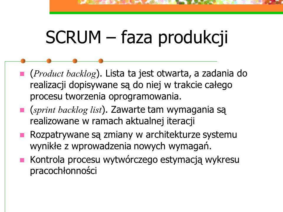 SCRUM – faza produkcji ( Product backlog ). Lista ta jest otwarta, a zadania do realizacji dopisywane są do niej w trakcie całego procesu tworzenia op