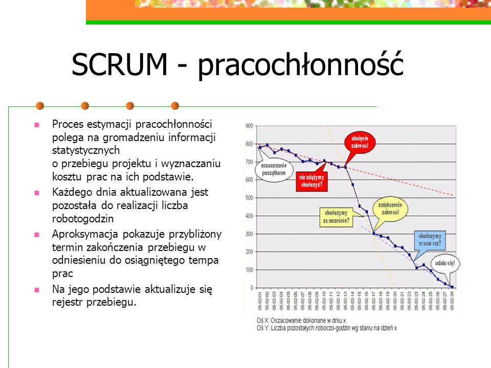 SCRUM - pracochłonność Proces estymacji pracochłonności polega na gromadzeniu informacji statystycznych o przebiegu projektu i wyznaczaniu kosztu prac