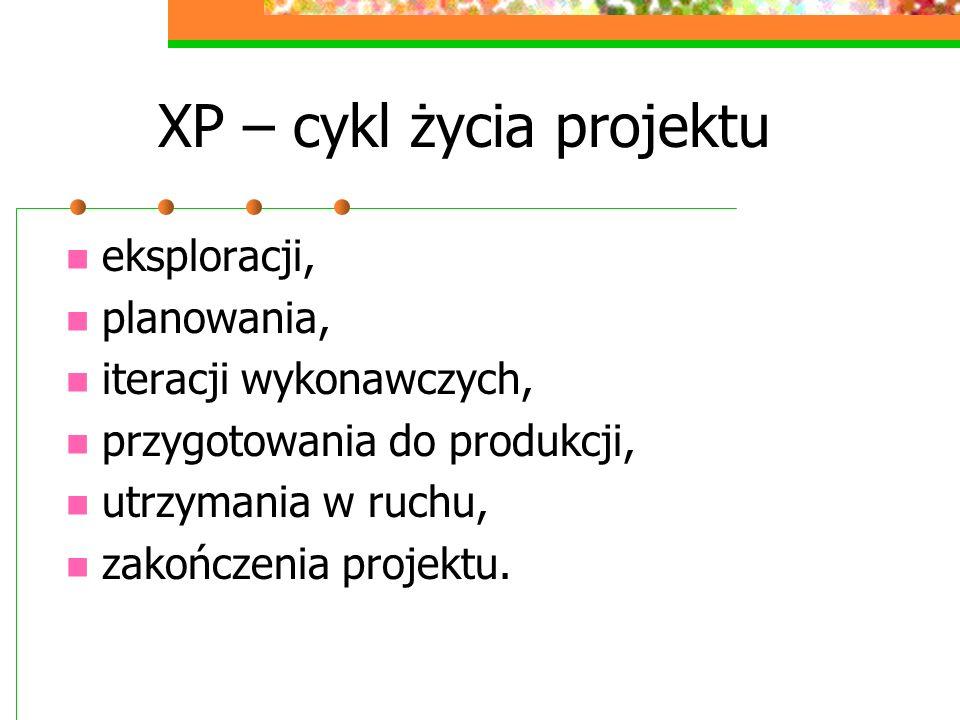 XP – cykl życia projektu eksploracji, planowania, iteracji wykonawczych, przygotowania do produkcji, utrzymania w ruchu, zakończenia projektu.
