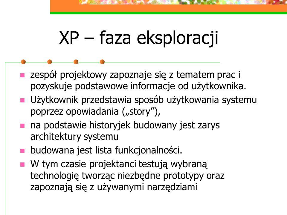 XP – faza eksploracji zespół projektowy zapoznaje się z tematem prac i pozyskuje podstawowe informacje od użytkownika. Użytkownik przedstawia sposób u
