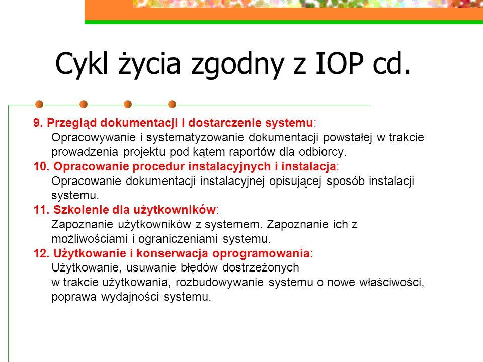 Cykl życia zgodny z IOP cd. 9. Przegląd dokumentacji i dostarczenie systemu: Opracowywanie i systematyzowanie dokumentacji powstałej w trakcie prowadz