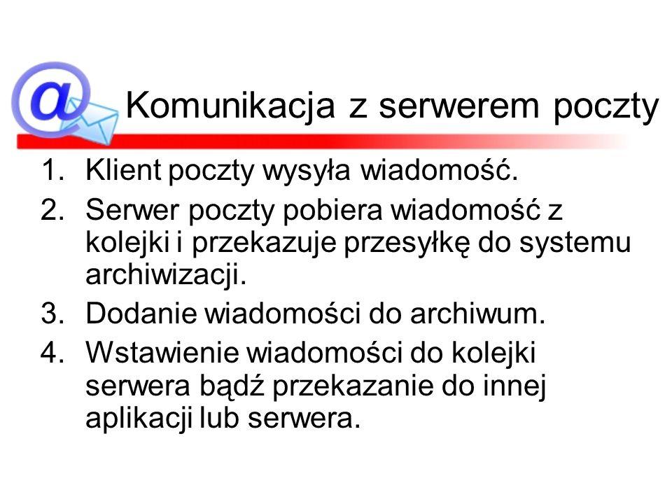 Komunikacja z serwerem poczty 1.Klient poczty wysyła wiadomość. 2.Serwer poczty pobiera wiadomość z kolejki i przekazuje przesyłkę do systemu archiwiz