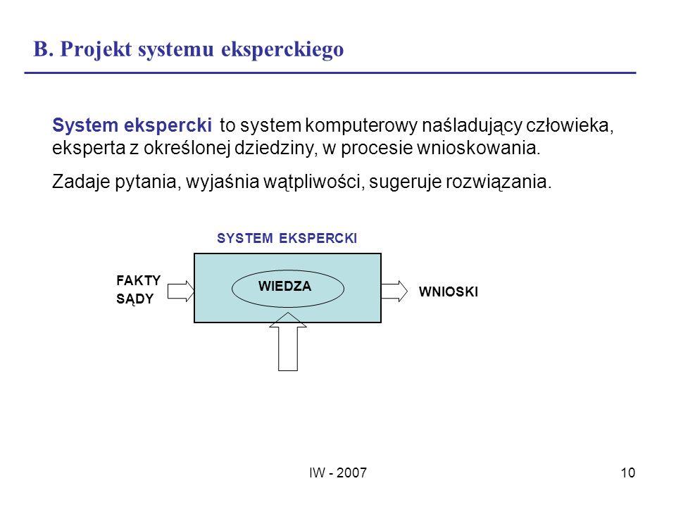 IW - 200710 B. Projekt systemu eksperckiego System ekspercki to system komputerowy naśladujący człowieka, eksperta z określonej dziedziny, w procesie