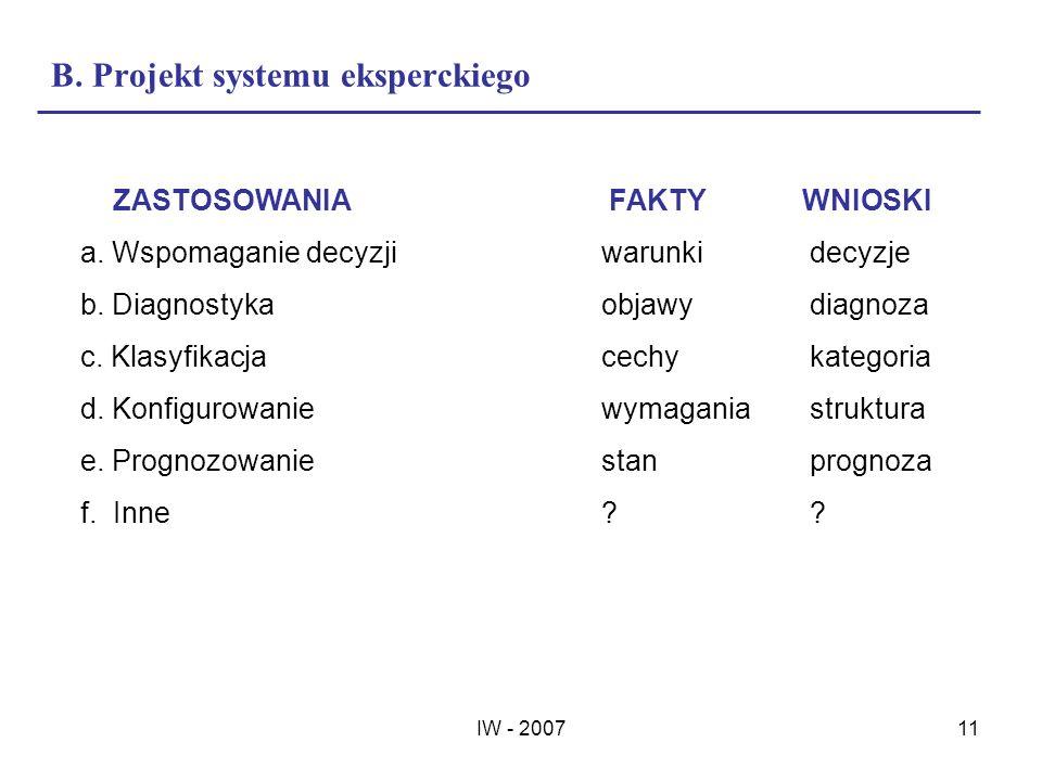 IW - 200711 B. Projekt systemu eksperckiego ZASTOSOWANIA FAKTY WNIOSKI a. Wspomaganie decyzjiwarunkidecyzje b. Diagnostykaobjawydiagnoza c. Klasyfikac