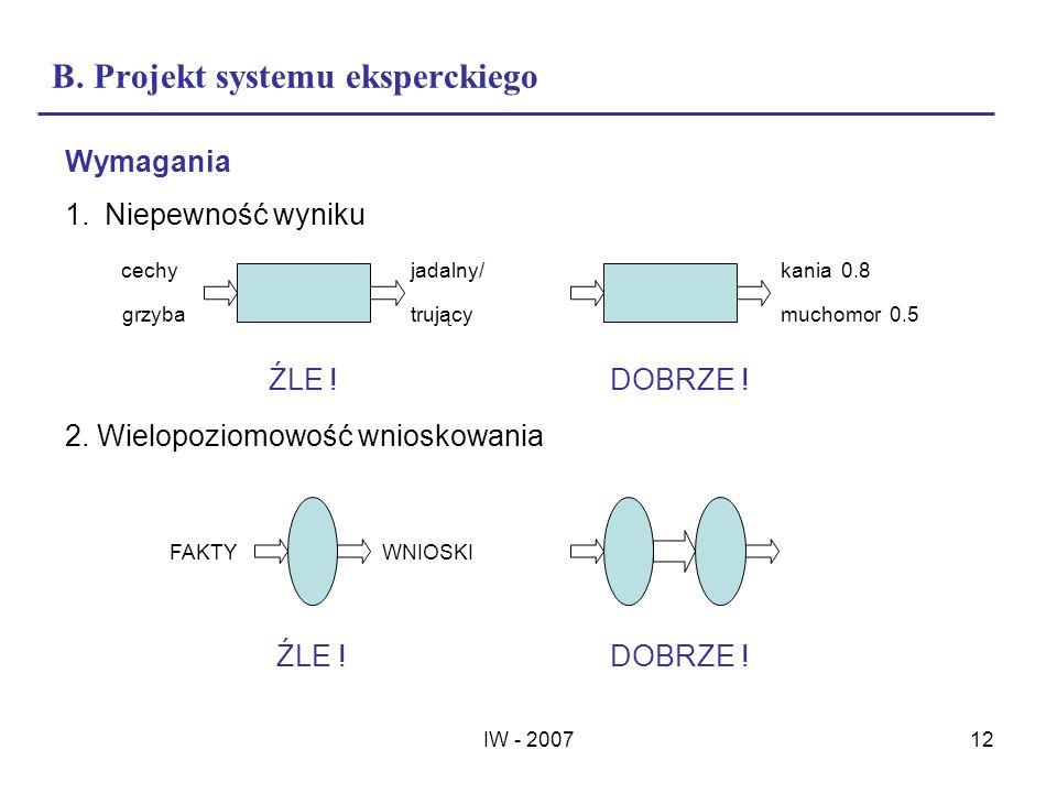IW - 200712 B. Projekt systemu eksperckiego Wymagania 1.Niepewność wyniku cechy jadalny/ kania 0.8 grzyba trujący muchomor 0.5 ŹLE ! DOBRZE ! 2. Wielo