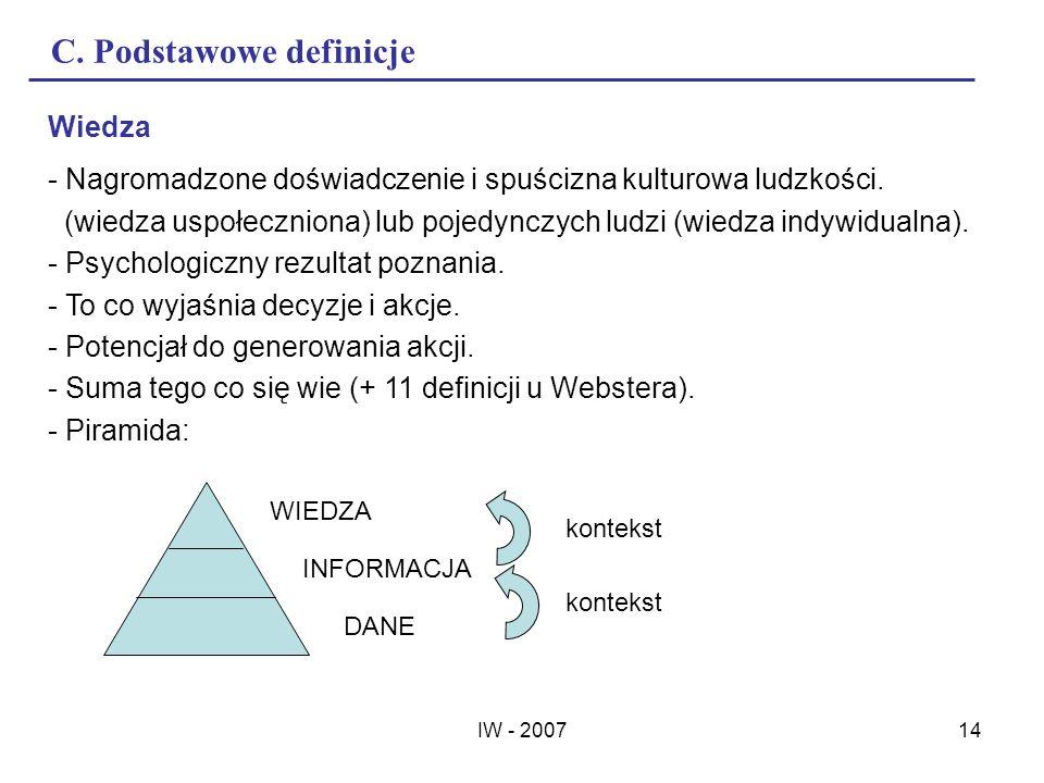IW - 200714 C. Podstawowe definicje Wiedza - Nagromadzone doświadczenie i spuścizna kulturowa ludzkości. (wiedza uspołeczniona) lub pojedynczych ludzi