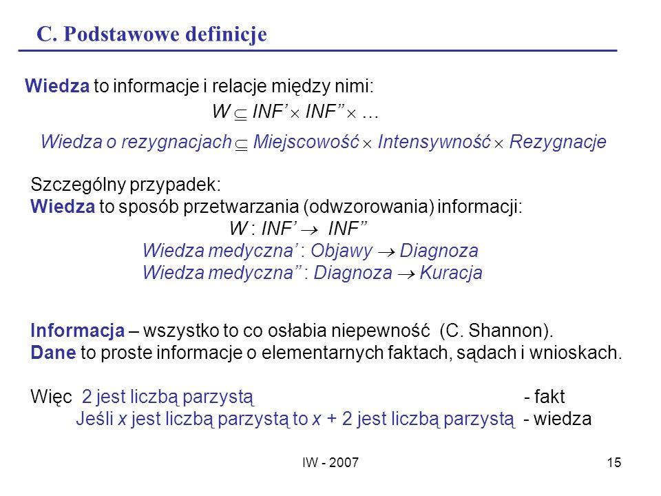 IW - 200715 C. Podstawowe definicje Wiedza to informacje i relacje między nimi: W INF INF … Wiedza o rezygnacjach Miejscowość Intensywność Rezygnacje