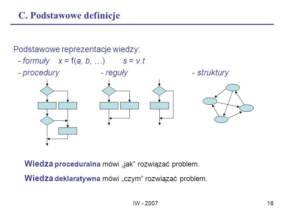 IW - 200716 C. Podstawowe definicje Podstawowe reprezentacje wiedzy: - formuły x = f(a, b, …) s = v.t - procedury - reguły - struktury Wiedza procedur