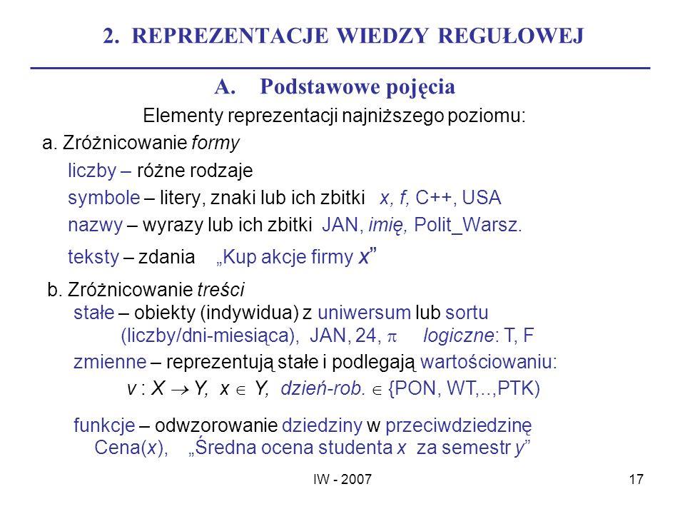 IW - 200717 2. REPREZENTACJE WIEDZY REGUŁOWEJ A.Podstawowe pojęcia Elementy reprezentacji najniższego poziomu: a. Zróżnicowanie formy liczby – różne r