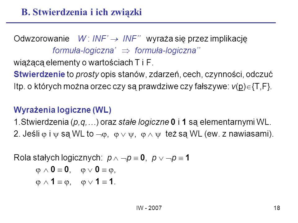 IW - 200718 B. Stwierdzenia i ich związki Odwzorowanie W : INF INF wyraża się przez implikację formuła-logiczna formuła-logiczna wiążącą elementy o wa