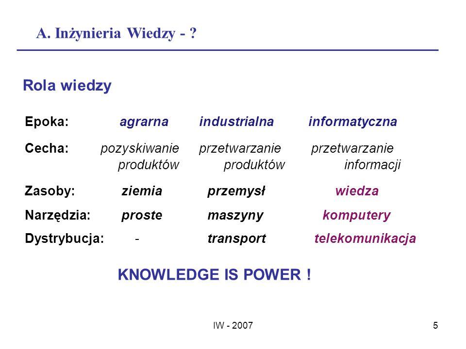 IW - 20075 Rola wiedzy Epoka: agrarna industrialna informatyczna Cecha: pozyskiwanie przetwarzanie przetwarzanie produktów produktów informacji Zasoby