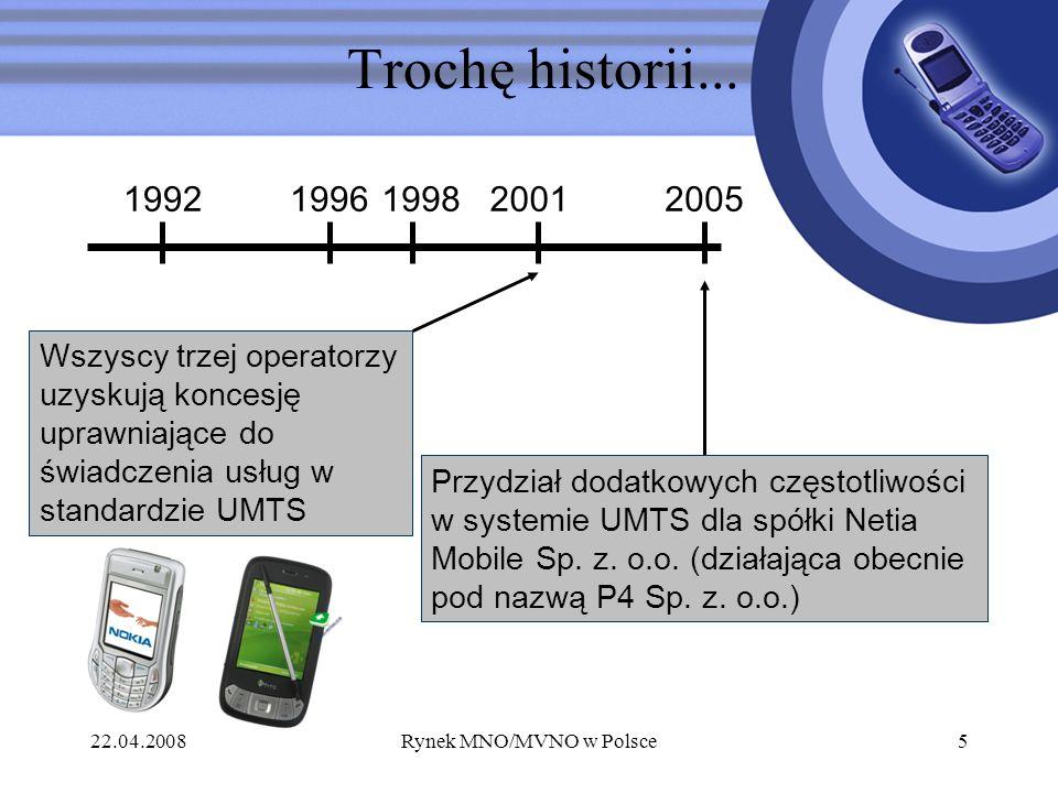 22.04.2008Rynek MNO/MVNO w Polsce6 Trochę historii… 199219961998200120052007 Rozpoczęcie świadczenia usług przez pierwszego w Polsce operatora wirtualnego –mBank Mobile.