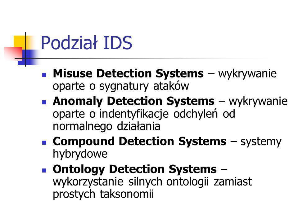 Podział IDS Misuse Detection Systems – wykrywanie oparte o sygnatury ataków Anomaly Detection Systems – wykrywanie oparte o indentyfikacje odchyleń od