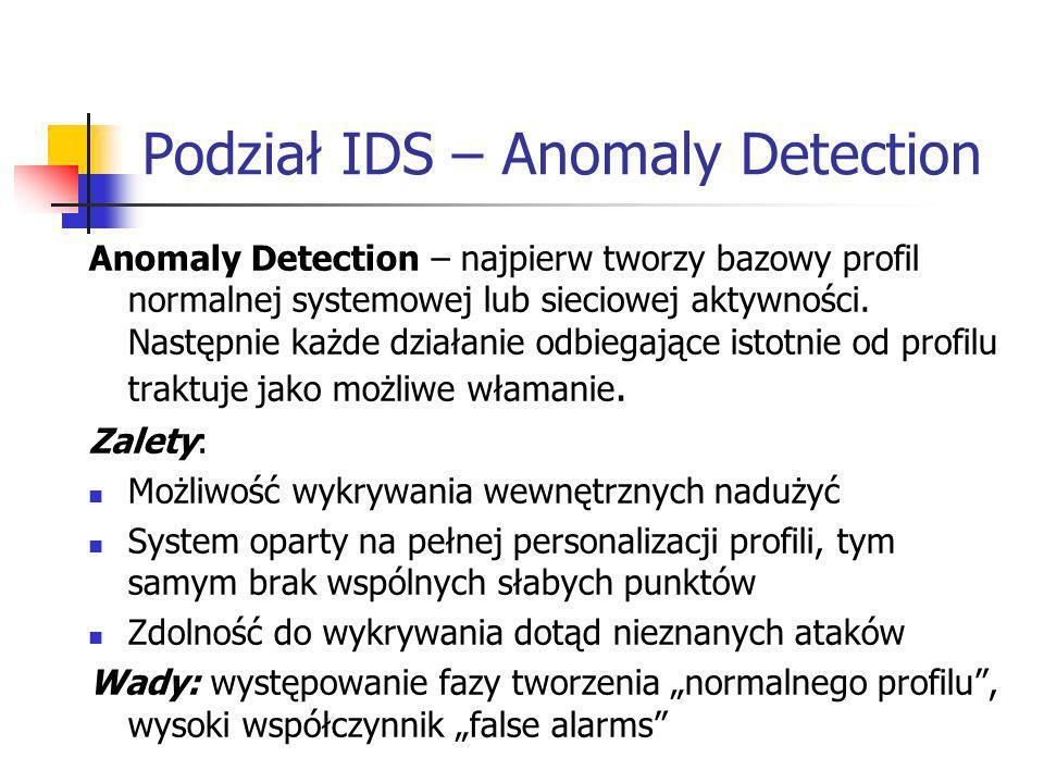 Podział IDS – Anomaly Detection Anomaly Detection – najpierw tworzy bazowy profil normalnej systemowej lub sieciowej aktywności. Następnie każde dział