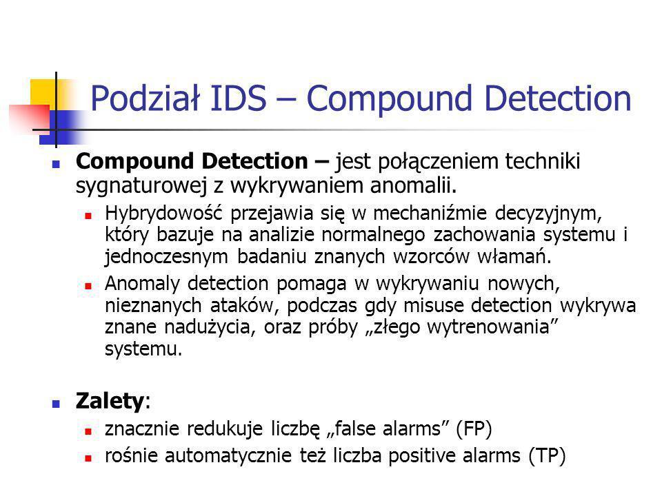 Podział IDS – Compound Detection Compound Detection – jest połączeniem techniki sygnaturowej z wykrywaniem anomalii. Hybrydowość przejawia się w mecha
