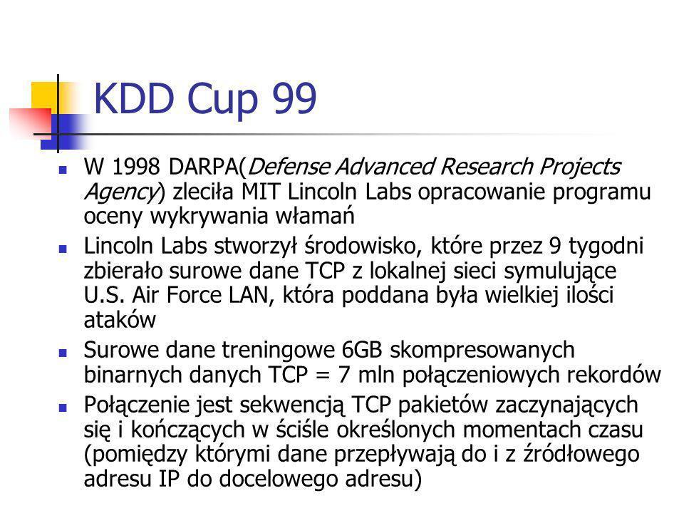 KDD Cup 99 W 1998 DARPA(Defense Advanced Research Projects Agency) zleciła MIT Lincoln Labs opracowanie programu oceny wykrywania włamań Lincoln Labs