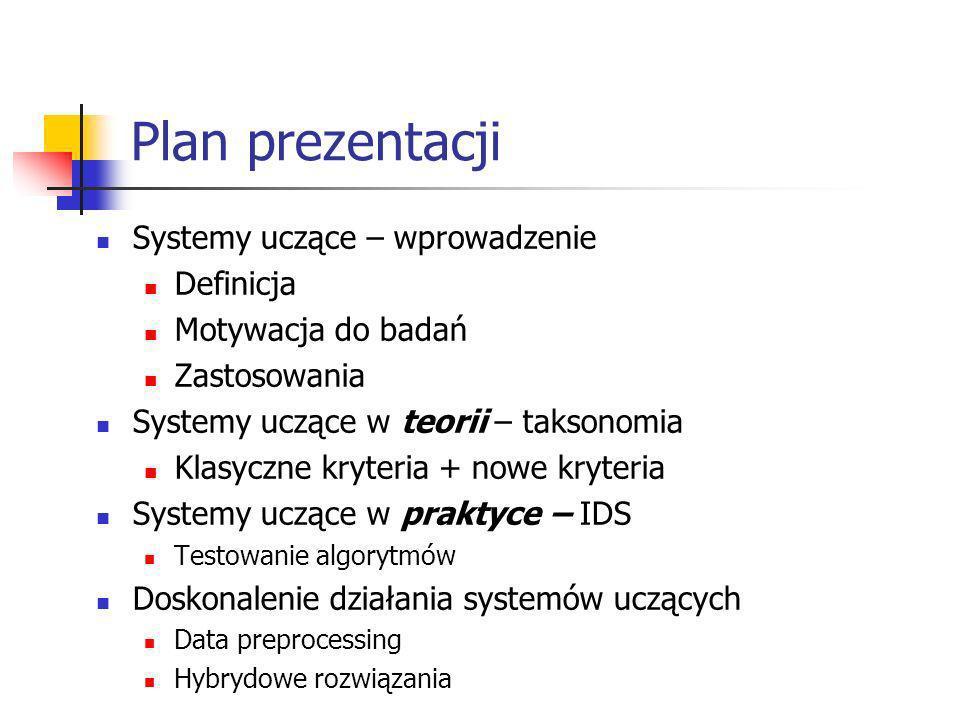 Plan prezentacji Systemy uczące – wprowadzenie Definicja Motywacja do badań Zastosowania Systemy uczące w teorii – taksonomia Klasyczne kryteria + now